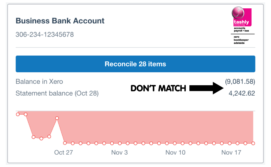 Why is my bank balance in Xero incorrect?