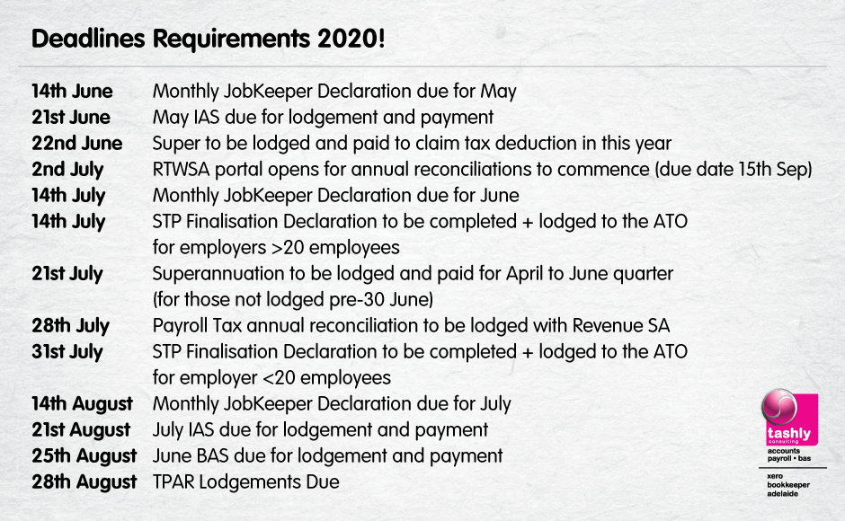 End of Financial Year 2020 - Important Dates